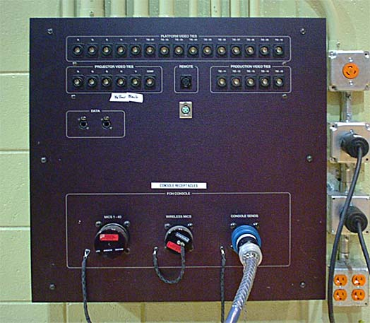 Custom interface panel